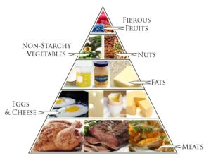 ketogenic_diet_new